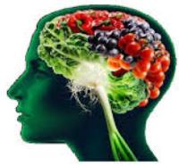 cibo e controllo mentale